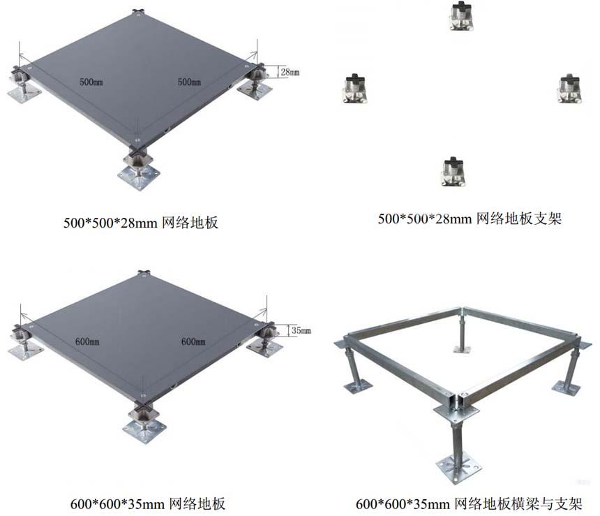 网络地板尺寸类型